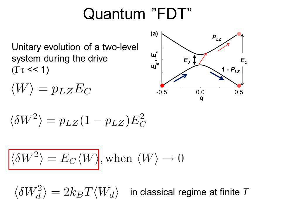 Quantum FDT Unitary evolution of a two-level system during the drive << 1) in classical regime at finite T