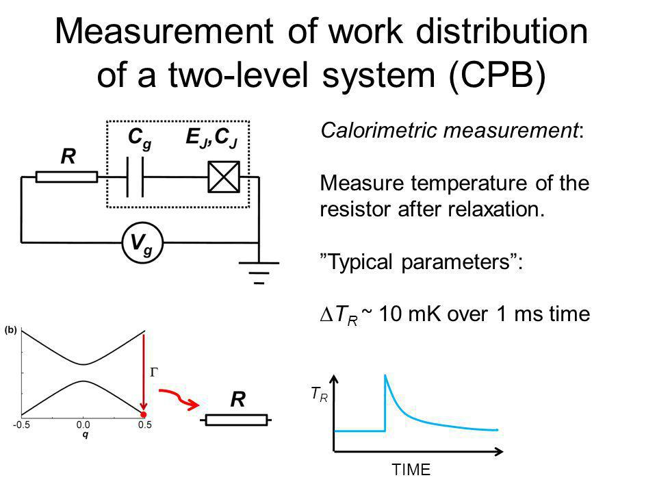 Measurement of work distribution of a two-level system (CPB) TIME TRTR Calorimetric measurement: Measure temperature of the resistor after relaxation.