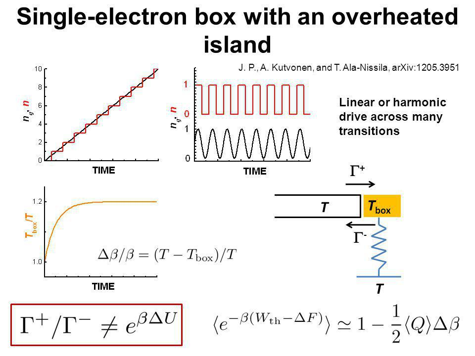 Single-electron box with an overheated island Linear or harmonic drive across many transitions + - T T T box J. P., A. Kutvonen, and T. Ala-Nissila, a