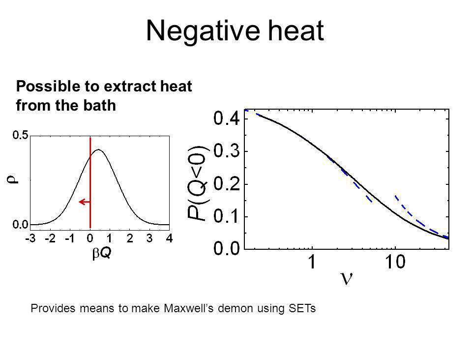 Negative heat Possible to extract heat from the bath Provides means to make Maxwells demon using SETs