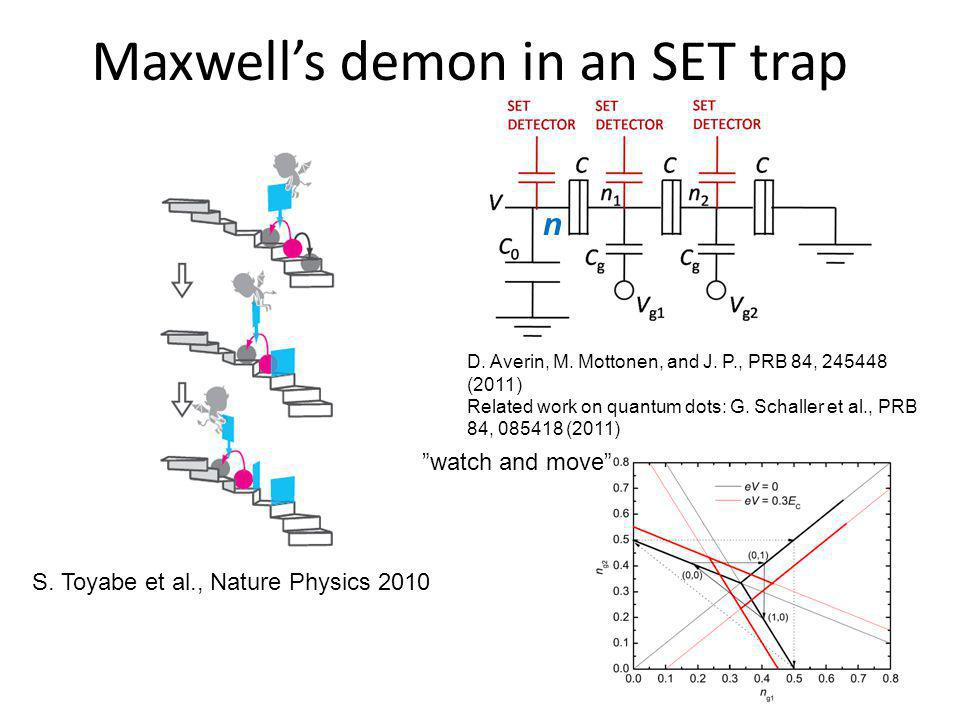 Maxwells demon in an SET trap n S. Toyabe et al., Nature Physics 2010 D. Averin, M. Mottonen, and J. P., PRB 84, 245448 (2011) Related work on quantum