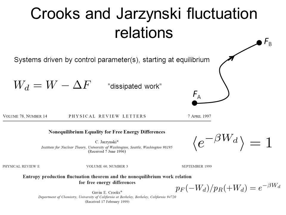 Crooks and Jarzynski fluctuation relations Systems driven by control parameter(s), starting at equilibrium FAFA FBFB dissipated work