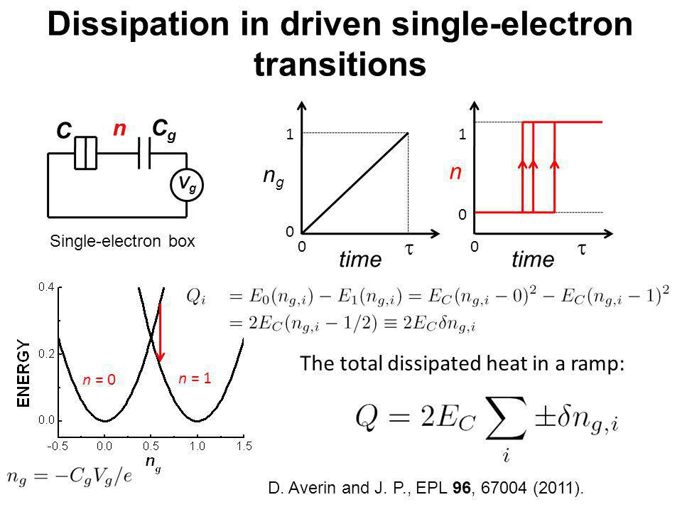 Dissipation in driven single-electron transitions C CgCg n VgVg ngng time 0 1 0 Single-electron box n time 0 1 0 n = 0 n = 1 The total dissipated heat