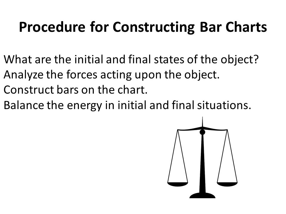 Procedure for Constructing Bar Charts What are the initial and final states of the object? Analyze the forces acting upon the object. Construct bars o