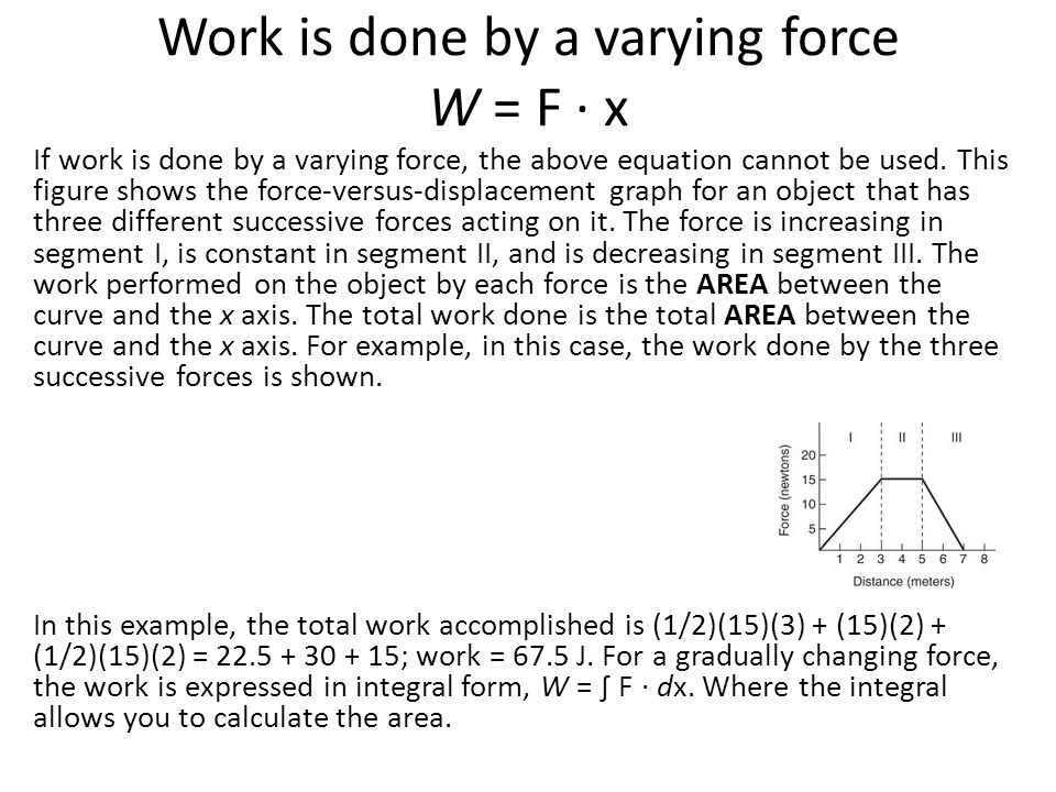 Work is done by a varying force W = F · x If work is done by a varying force, the above equation cannot be used. This figure shows the force-versus-di