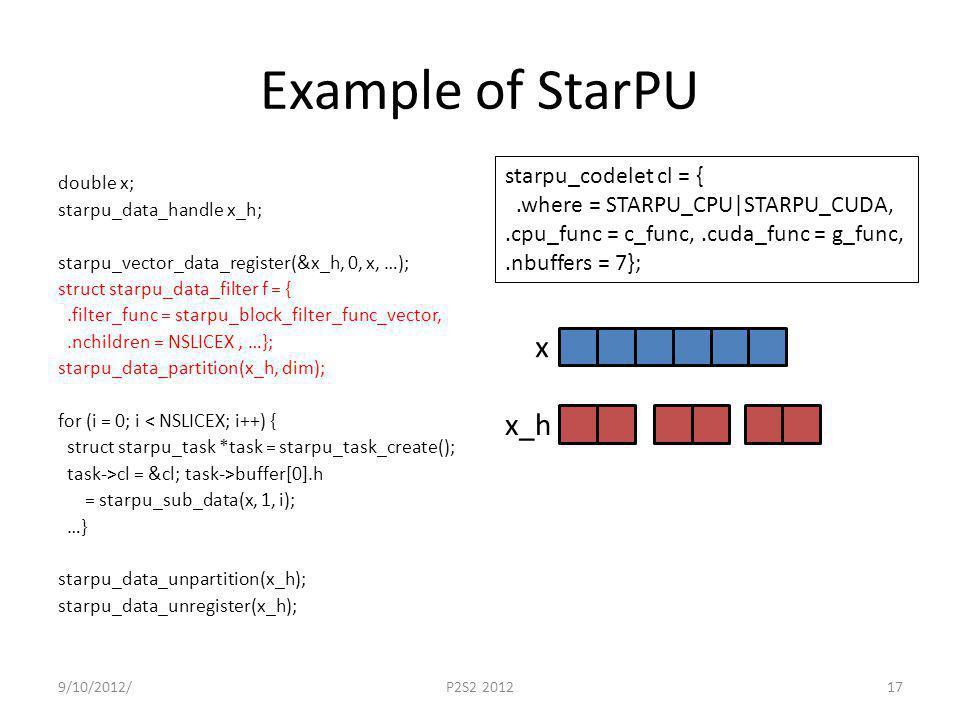 Example of StarPU double x; starpu_data_handle x_h; starpu_vector_data_register(&x_h, 0, x, …); struct starpu_data_filter f = {.filter_func = starpu_b