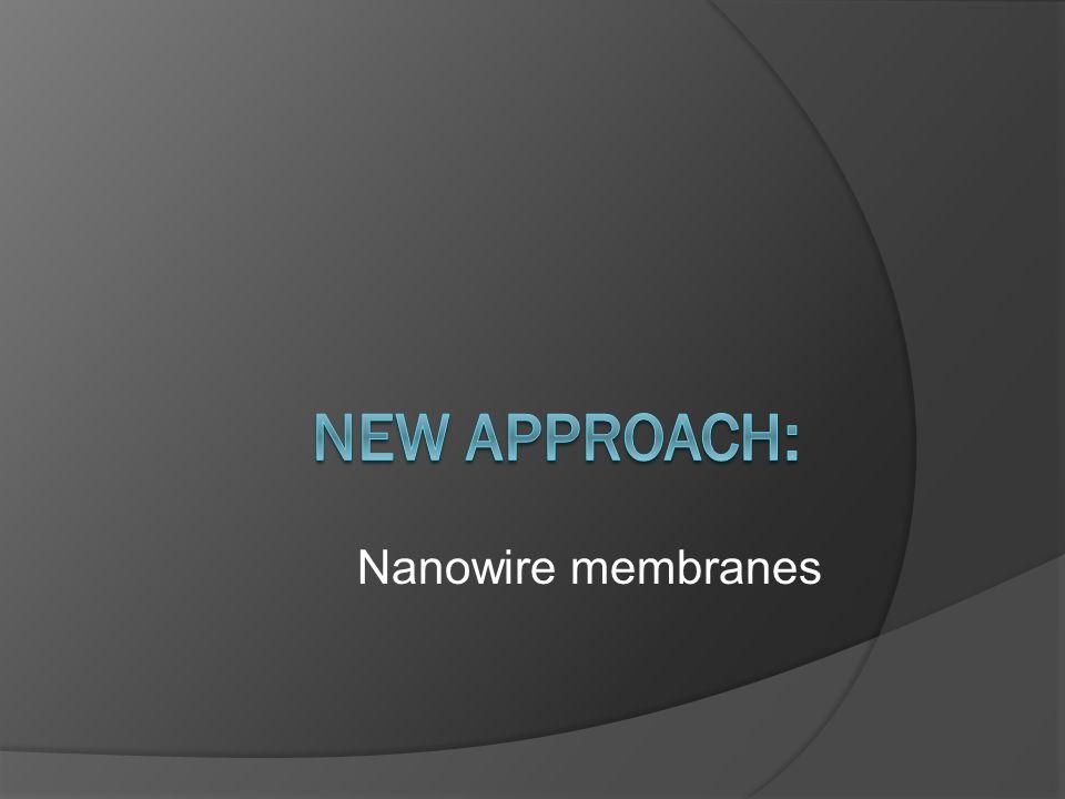 Nanowire membranes