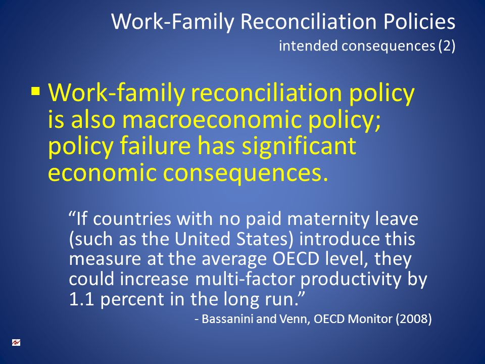 Work-Family Reconciliation Policies intended consequences (2) Work-family reconciliation policy is also macroeconomic policy; policy failure has significant economic consequences.