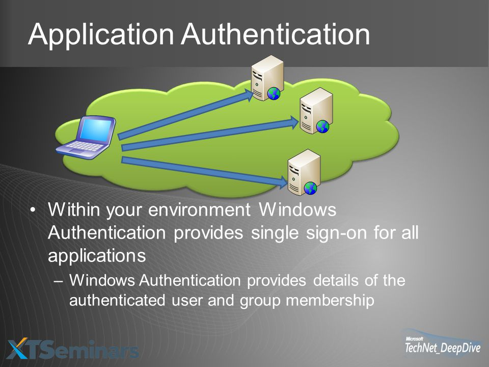 Application Authentication Within your environment Windows Authentication provides single sign-on for all applications –Windows Authentication provide