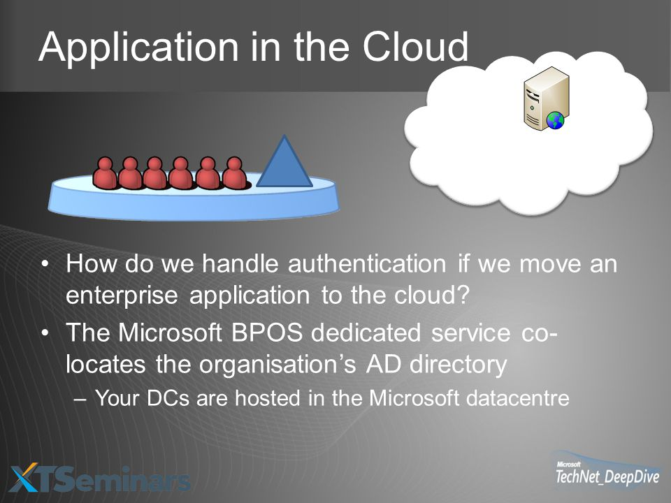 Application in the Cloud How do we handle authentication if we move an enterprise application to the cloud.