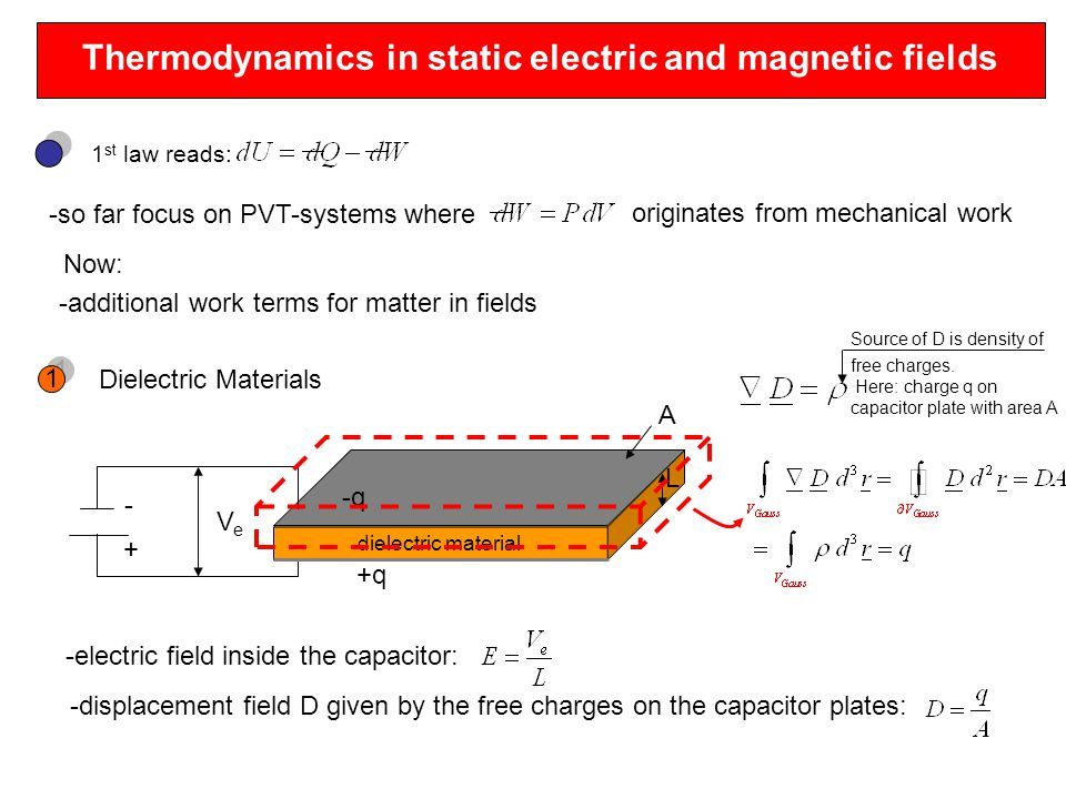 Thermodynamics in static electric and magnetic fields 1 st law reads: -so far focus on PVT-systems where originates from mechanical work Now: -additional work terms for matter in fields Dielectric Materials 1 1 -electric field inside the capacitor: A + - VeVe dielectric material L +q -q -displacement field D given by the free charges on the capacitor plates: Source of D is density of free charges.