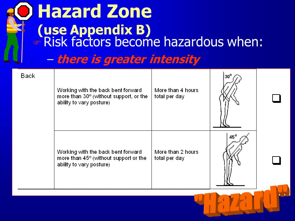 Hazard Zone (use Appendix B) F Risk factors become hazardous when: –there is greater intensity
