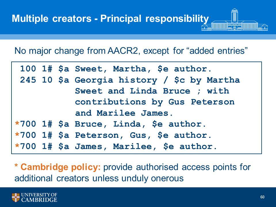 60 Multiple creators - Principal responsibility 100 1# $a Sweet, Martha, $e author.