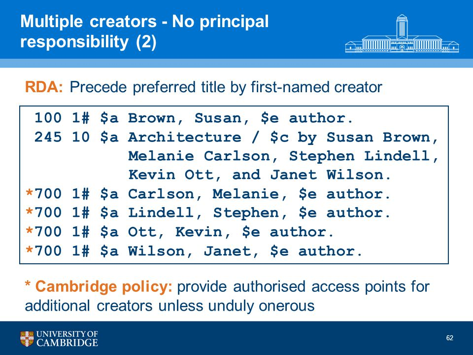 62 Multiple creators - No principal responsibility (2) 100 1# $a Brown, Susan, $e author.