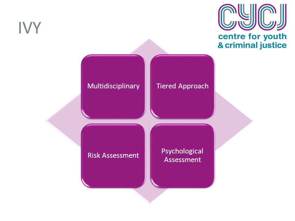 IVY MultidisciplinaryTiered ApproachRisk Assessment Psychological Assessment