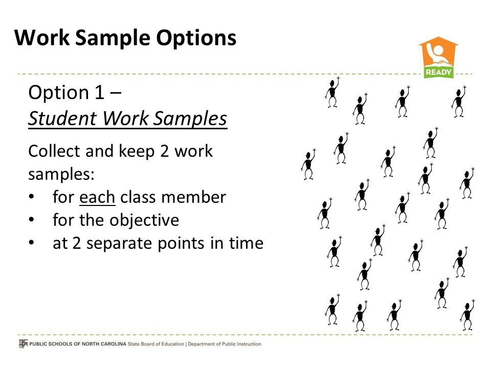 Option 1 – Student Work Samples Collect and keep 2 work samples: for each class member for the objective at 2 separate points in time Work Sample Opti