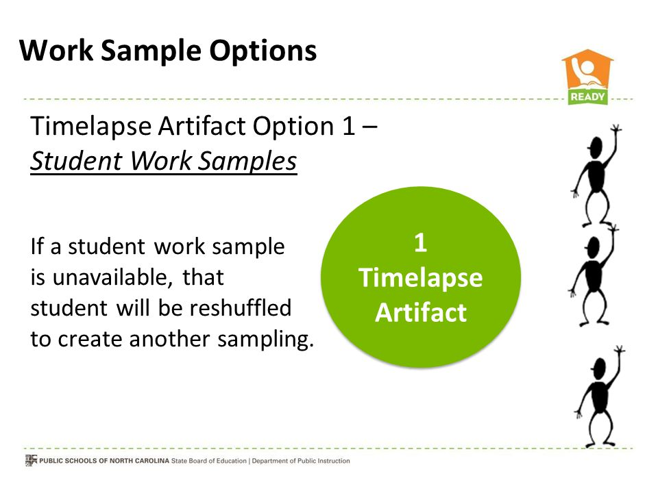 Timelapse Artifact Option 1 – Student Work Samples If a student work sample is unavailable, that student will be reshuffled to create another sampling