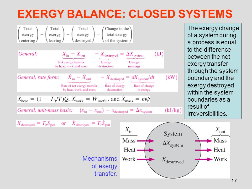 17 EXERGY BALANCE: CLOSED SYSTEMS Mechanisms of exergy transfer. The exergy change of a system during a process is equal to the difference between the