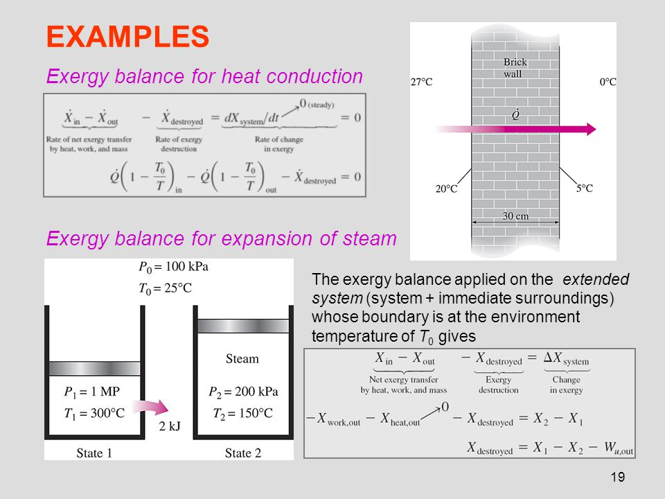 19 EXAMPLES Exergy balance for heat conduction Exergy balance for expansion of steam The exergy balance applied on the extended system (system + immed