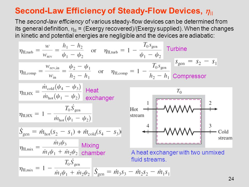 24 Second-Law Efficiency of Steady-Flow Devices, II The second-law efficiency of various steady-flow devices can be determined from its general defini