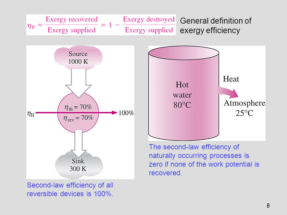 8 Second-law efficiency of all reversible devices is 100%. The second-law efficiency of naturally occurring processes is zero if none of the work pote