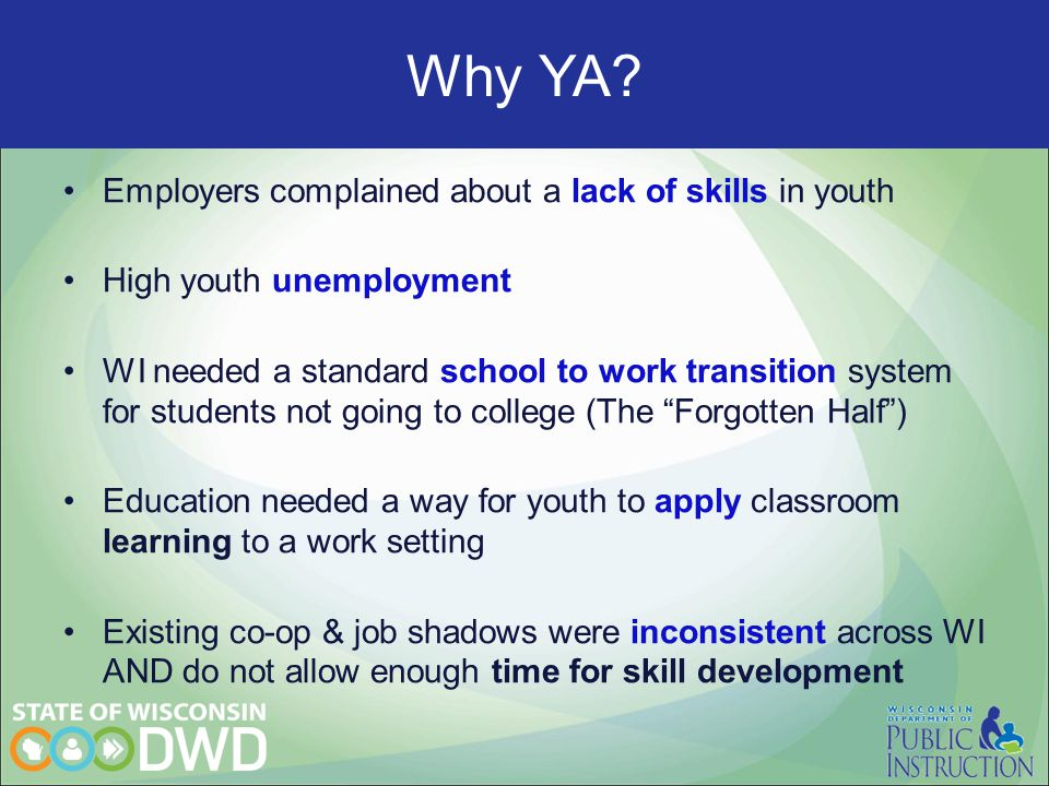 WHY YA? Employers complained about a lack of skills in youth High youth unemployment WI needed a standard school to work transition system for student