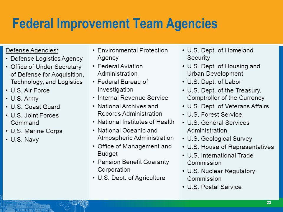 Federal Improvement Team Agencies 23 Defense Agencies: Defense Logistics Agency Office of Under Secretary of Defense for Acquisition, Technology, and Logistics U.S.