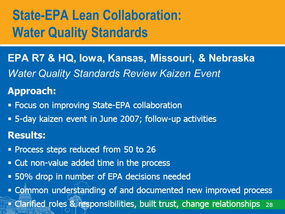 28 EPA R7 & HQ, Iowa, Kansas, Missouri, & Nebraska Water Quality Standards Review Kaizen Event Approach: Focus on improving State-EPA collaboration 5-day kaizen event in June 2007; follow-up activities Results: Process steps reduced from 50 to 26 Cut non-value added time in the process 50% drop in number of EPA decisions needed Common understanding of and documented new improved process Clarified roles & responsibilities, built trust, change relationships State-EPA Lean Collaboration: Water Quality Standards
