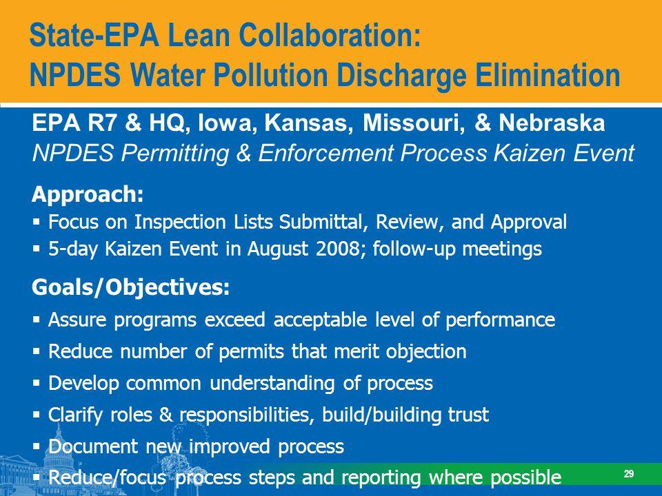 EPA R7 & HQ, Iowa, Kansas, Missouri, & Nebraska NPDES Permitting & Enforcement Process Kaizen Event Approach: Focus on Inspection Lists Submittal, Rev