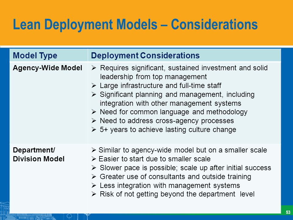 Lean Deployment Models – Considerations 53 Model TypeDeployment Considerations Agency-Wide Model Requires significant, sustained investment and solid leadership from top management Large infrastructure and full-time staff Significant planning and management, including integration with other management systems Need for common language and methodology Need to address cross-agency processes 5+ years to achieve lasting culture change Department/ Division Model Similar to agency-wide model but on a smaller scale Easier to start due to smaller scale Slower pace is possible; scale up after initial success Greater use of consultants and outside training Less integration with management systems Risk of not getting beyond the department level