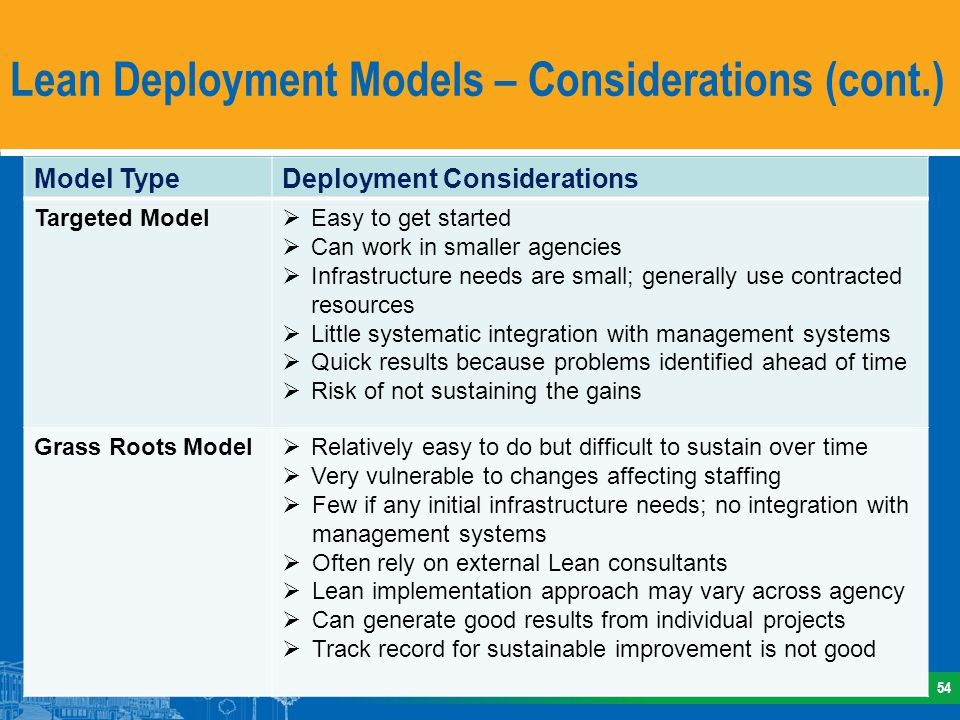Lean Deployment Models – Considerations (cont.) 54 Model TypeDeployment Considerations Targeted Model Easy to get started Can work in smaller agencies