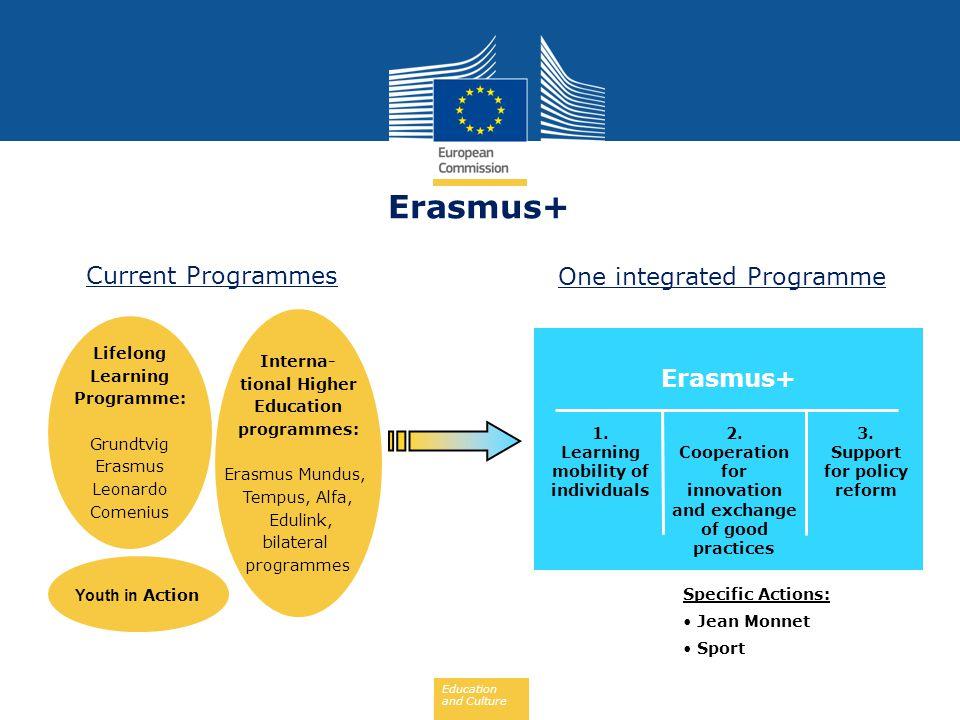 Education and Culture Youth in Action Interna- tional Higher Education programmes: Erasmus Mundus, Tempus, Alfa, Edulink, bilateral programmes Lifelon