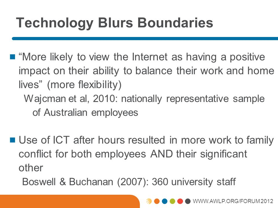 WWW.AWLP.ORG/FORUM 2012 Technology Blurs Boundaries More likely to view the Internet as having a positive impact on their ability to balance their work and home lives (more flexibility) Wajcman et al, 2010: nationally representative sample of Australian employees Use of ICT after hours resulted in more work to family conflict for both employees AND their significant other Boswell & Buchanan (2007): 360 university staff