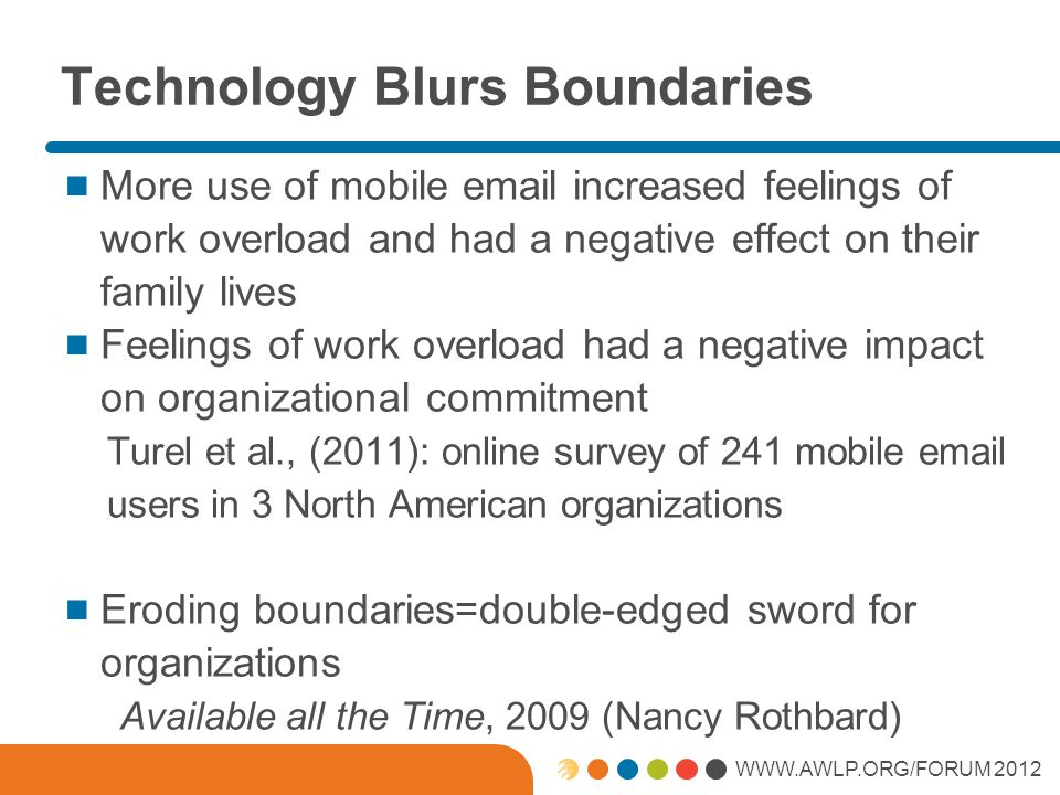WWW.AWLP.ORG/FORUM 2012 Technology Blurs Boundaries More use of mobile email increased feelings of work overload and had a negative effect on their family lives Feelings of work overload had a negative impact on organizational commitment Turel et al., (2011): online survey of 241 mobile email users in 3 North American organizations Eroding boundaries=double-edged sword for organizations Available all the Time, 2009 (Nancy Rothbard)