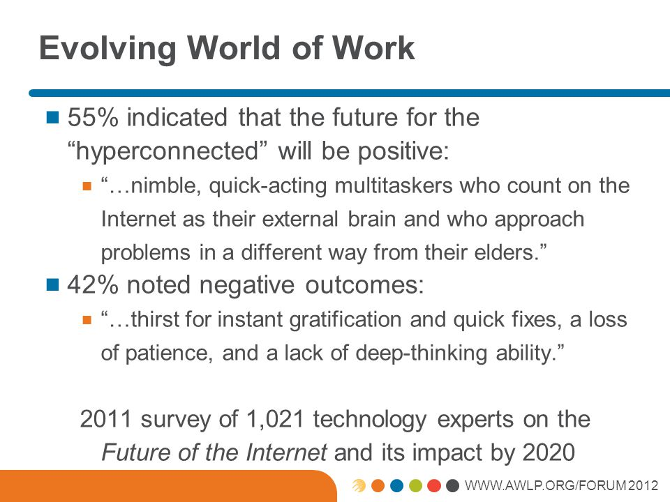 WWW.AWLP.ORG/FORUM 2012 Evolving World of Work 55% indicated that the future for the hyperconnected will be positive: …nimble, quick-acting multitaskers who count on the Internet as their external brain and who approach problems in a different way from their elders.