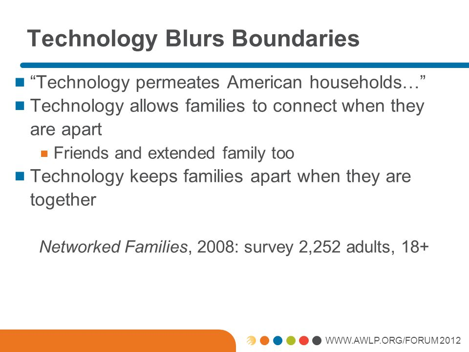 WWW.AWLP.ORG/FORUM 2012 Technology Blurs Boundaries Technology permeates American households… Technology allows families to connect when they are apart Friends and extended family too Technology keeps families apart when they are together Networked Families, 2008: survey 2,252 adults, 18+