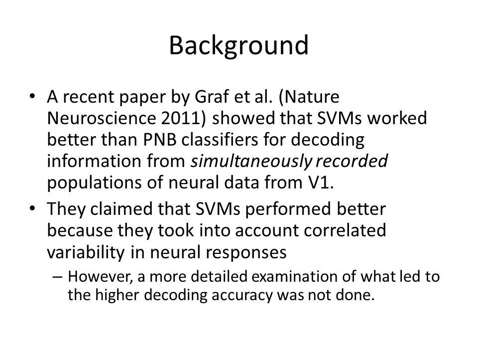 Background A recent paper by Graf et al.