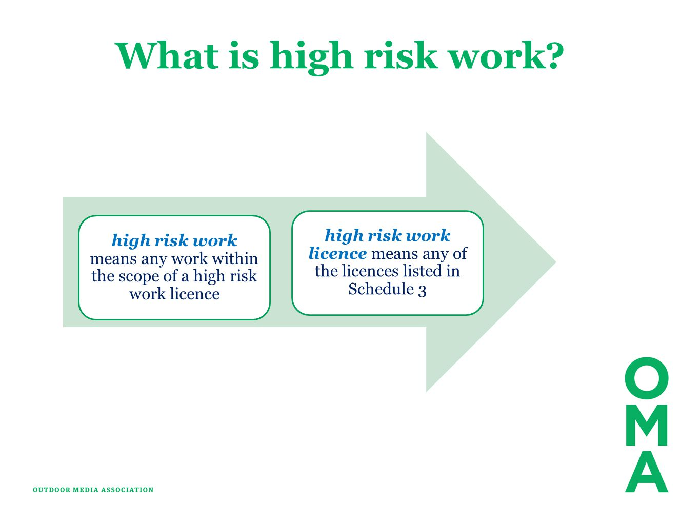 What is high risk work? high risk work means any work within the scope of a high risk work licence high risk work licence means any of the licences li