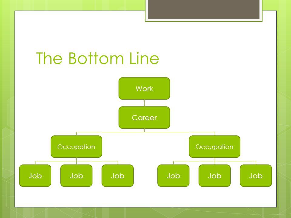 The Bottom Line Work Career Occupation Job Occupation Job