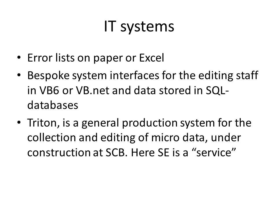 Macro Editing Decreased substantially, transferred to micro editing