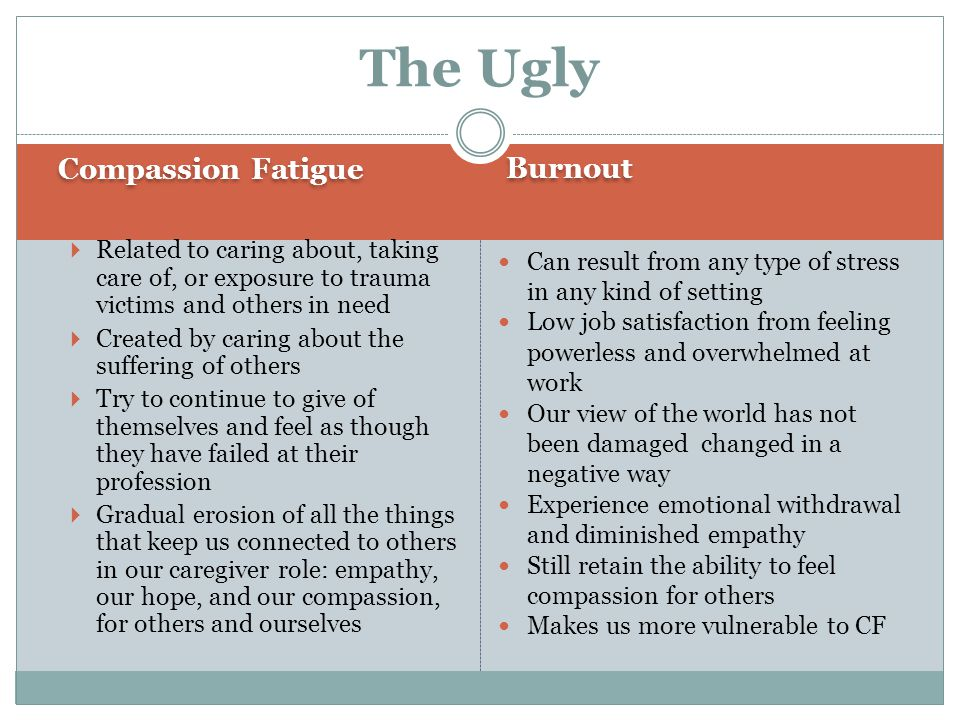 Ways to Reduce Compassion Fatigue Strong social support both at home and work Increased self awareness Good self care Better work/life balance Job satisfaction Rebalancing case load and workload reduction Limiting trauma inputs Accessing coaching, counseling, and good clinical supervision as needed Attending regular professional development and training