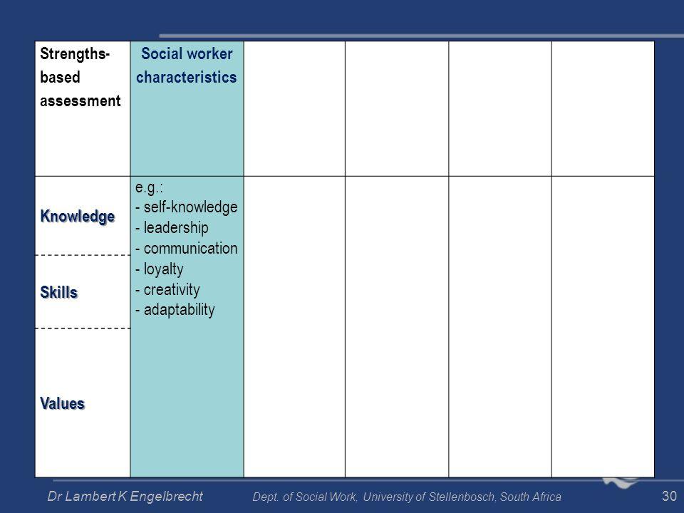 Strengths- based assessment Social worker characteristicsKnowledge e.g.: - self-knowledge - leadership - communication - loyalty - creativity - adapta