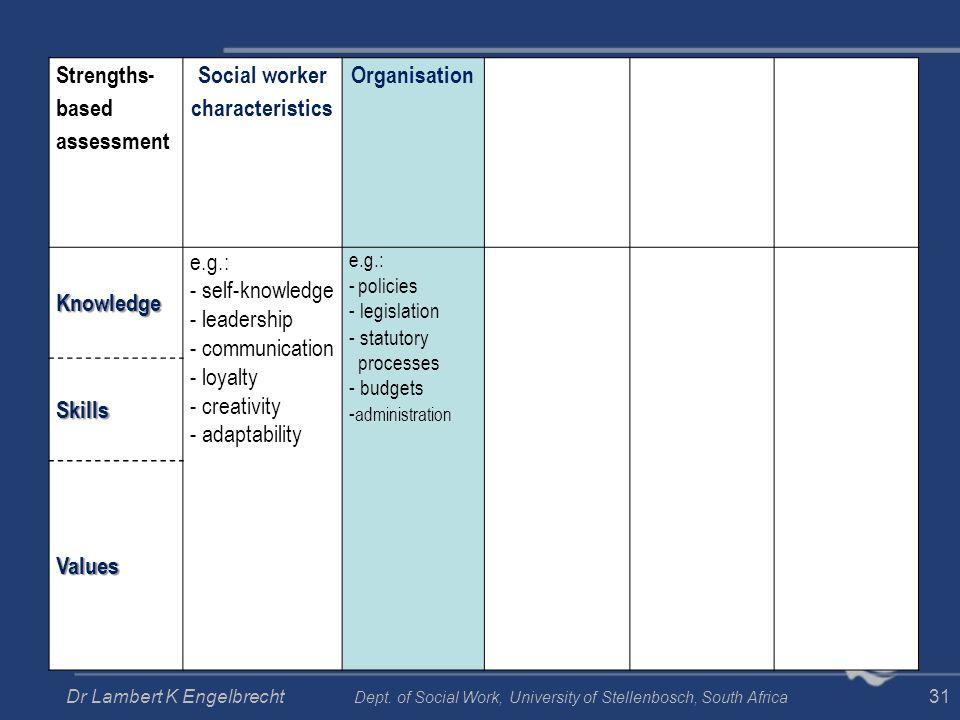 Strengths- based assessment Social worker characteristics OrganisationKnowledge e.g.: - self-knowledge - leadership - communication - loyalty - creati