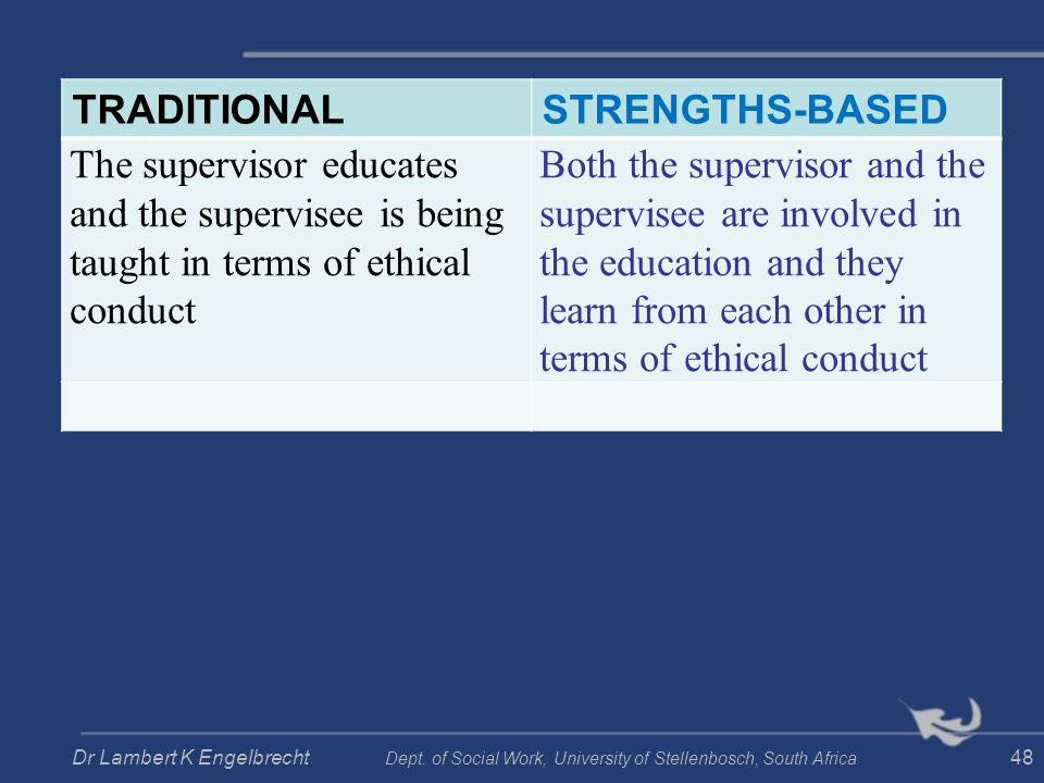 TRADITIONALSTRENGTHS-BASED The supervisor educates and the supervisee is being taught in terms of ethical conduct Both the supervisor and the supervis