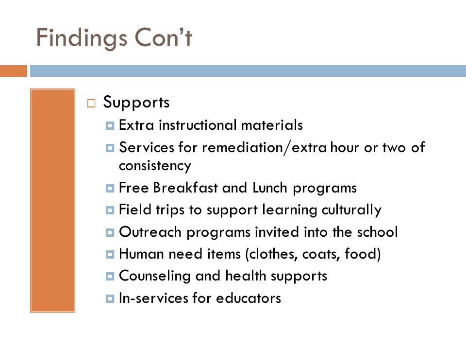 Findings Cont Supports Extra instructional materials Services for remediation/extra hour or two of consistency Free Breakfast and Lunch programs Field trips to support learning culturally Outreach programs invited into the school Human need items (clothes, coats, food) Counseling and health supports In-services for educators