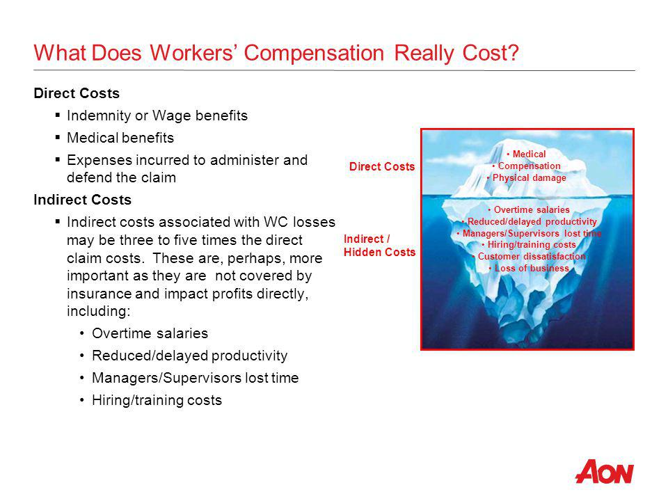 What Does Workers Compensation Really Cost.
