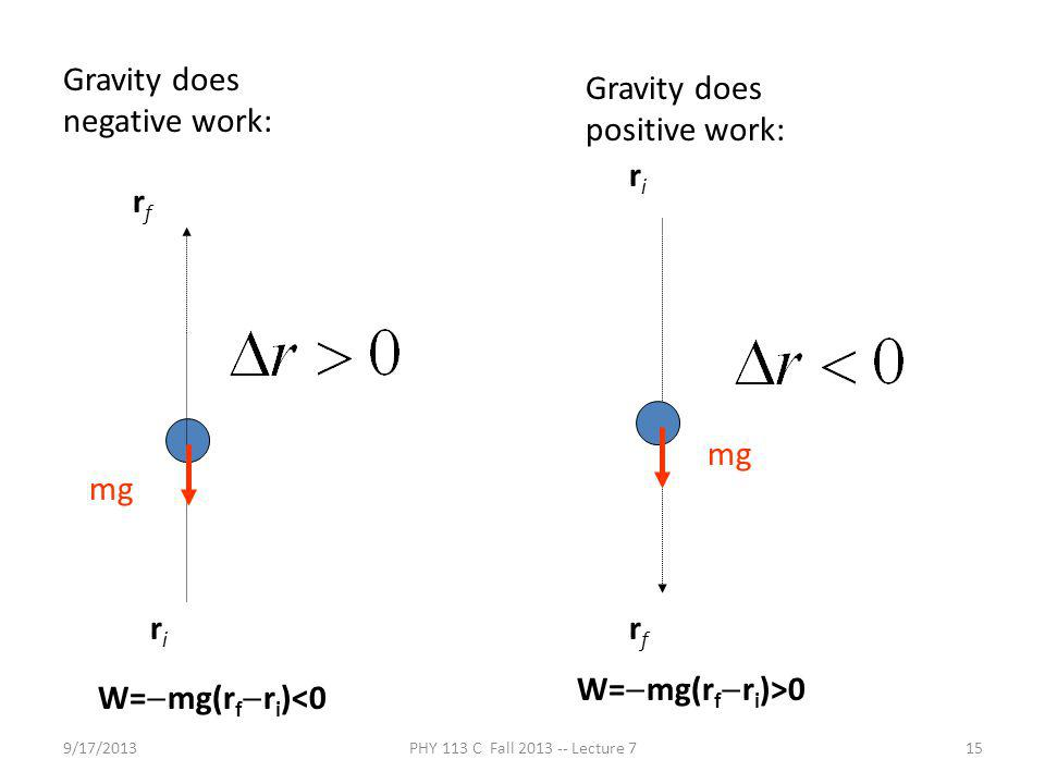 9/17/2013PHY 113 C Fall 2013 -- Lecture 715 mg riri rfrf W= mg(r f r i )<0 mg riri rfrf W= mg(r f r i )>0 Gravity does negative work: Gravity does positive work:
