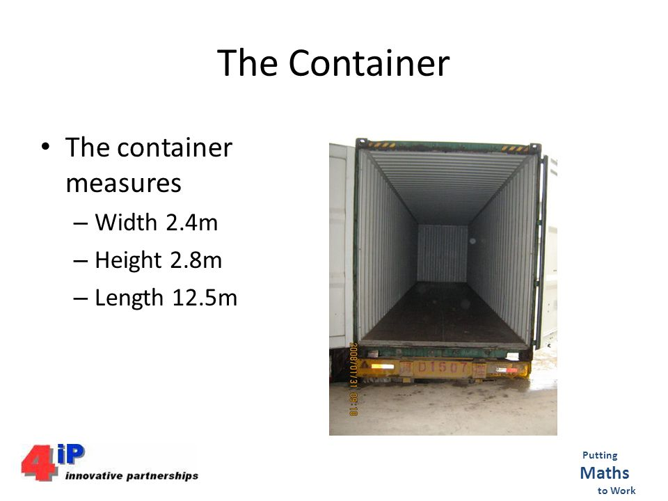 The Container The container measures – Width 2.4m – Height 2.8m – Length 12.5m Putting Maths to Work