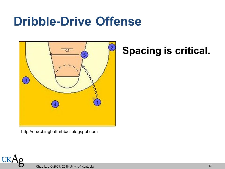 Dribble-Drive Offense Chad Lee © 2009, 2010 Univ.
