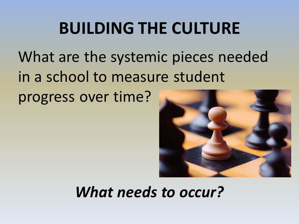 BUILDING THE CULTURE What are the systemic pieces needed in a school to measure student progress over time? What needs to occur?